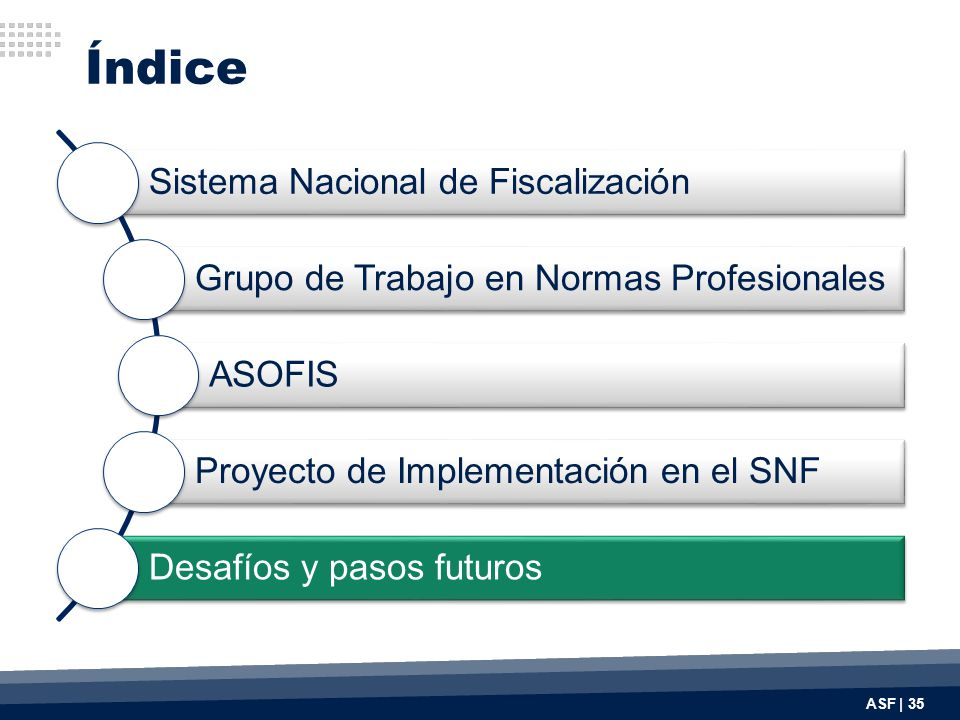 Índice ASF | 35 Sistema Nacional de Fiscalización Grupo de Trabajo en Normas Profesionales ASOFIS Proyecto de Implementación en el SNF Desafíos y paso