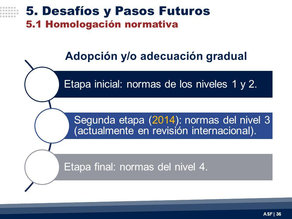 ASF | 36 Etapa inicial: normas de los niveles 1 y 2. Segunda etapa (2014): normas del nivel 3 (actualmente en revisión internacional). Etapa final: no