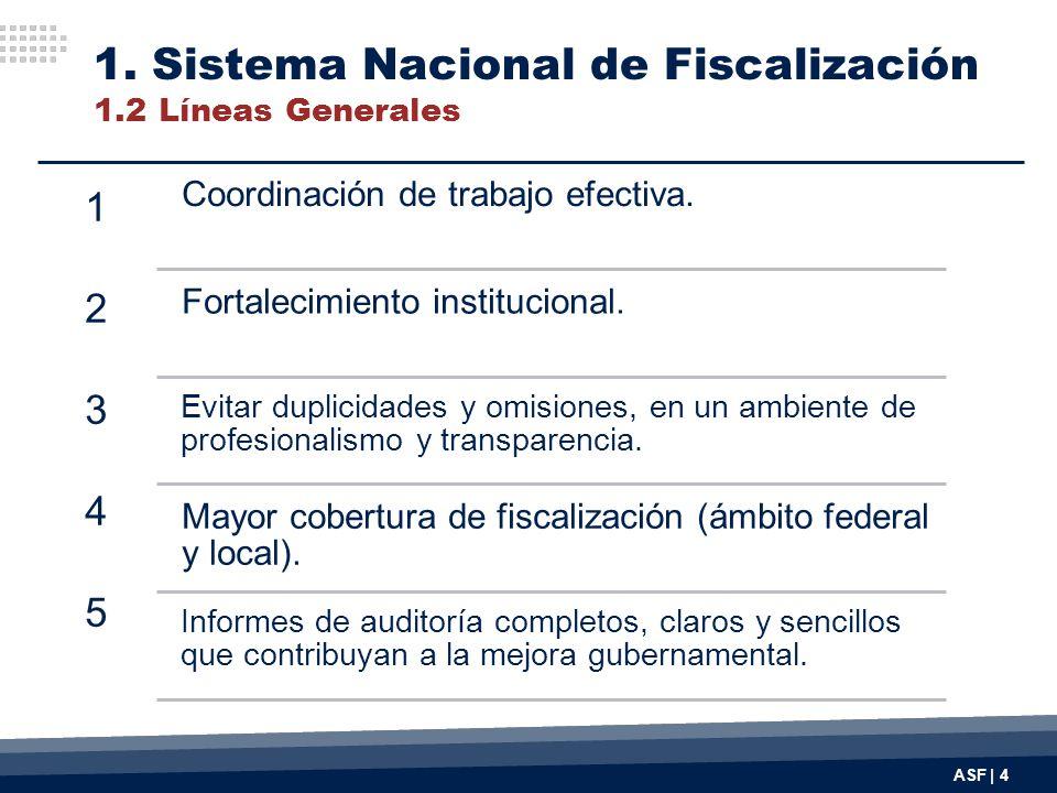 ASF | 4 1234512345 Coordinación de trabajo efectiva. Fortalecimiento institucional. Evitar duplicidades y omisiones, en un ambiente de profesionalismo
