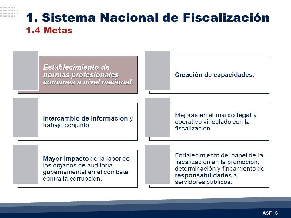 ASF | 6 Establecimiento de normas profesionales comunes a nivel nacional. Creación de capacidades. Intercambio de información y trabajo conjunto. Mejo