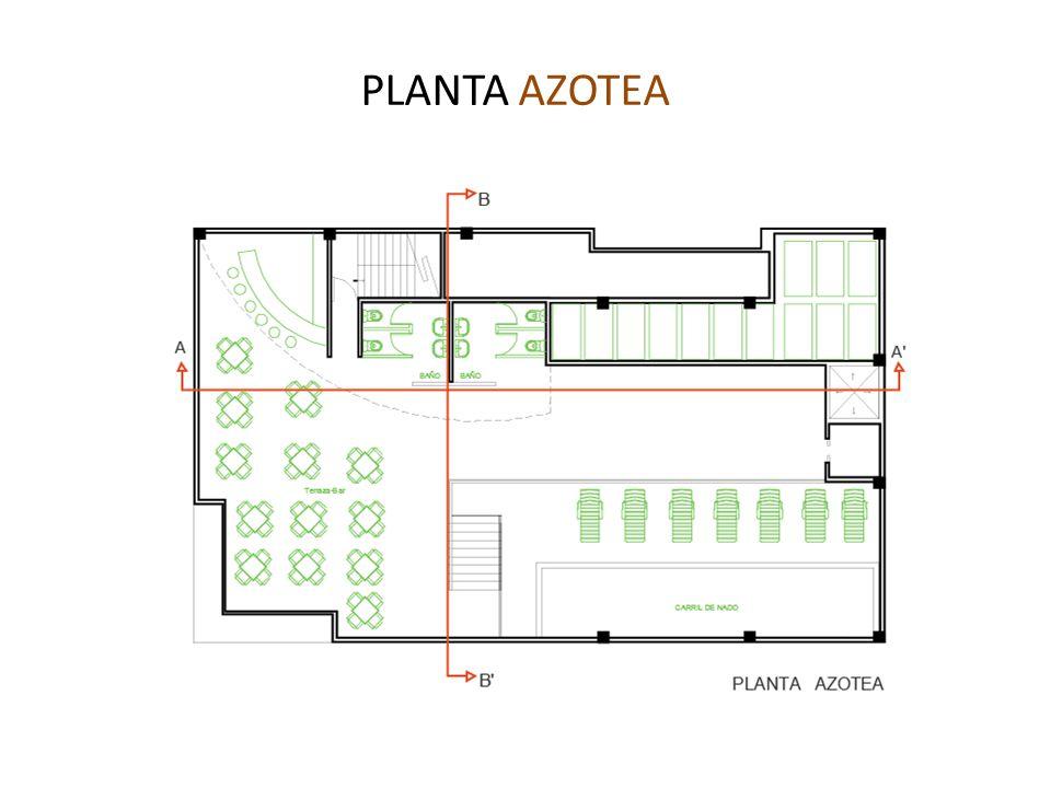 PLANTA AZOTEA