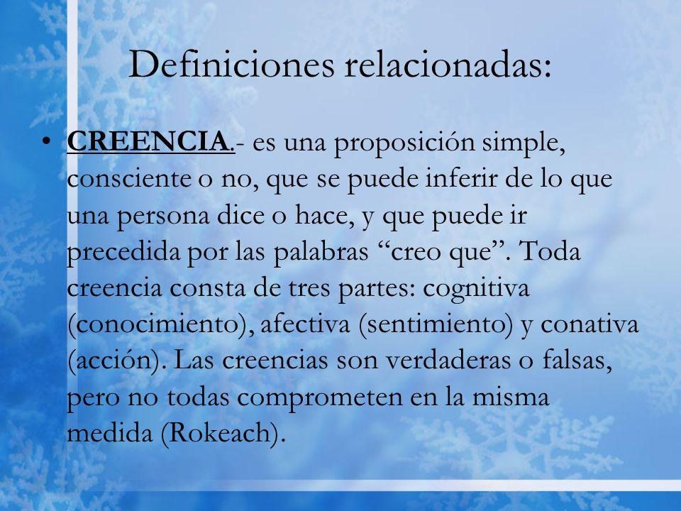 Definiciones relacionadas: CREENCIA.- es una proposición simple, consciente o no, que se puede inferir de lo que una persona dice o hace, y que puede ir precedida por las palabras creo que.