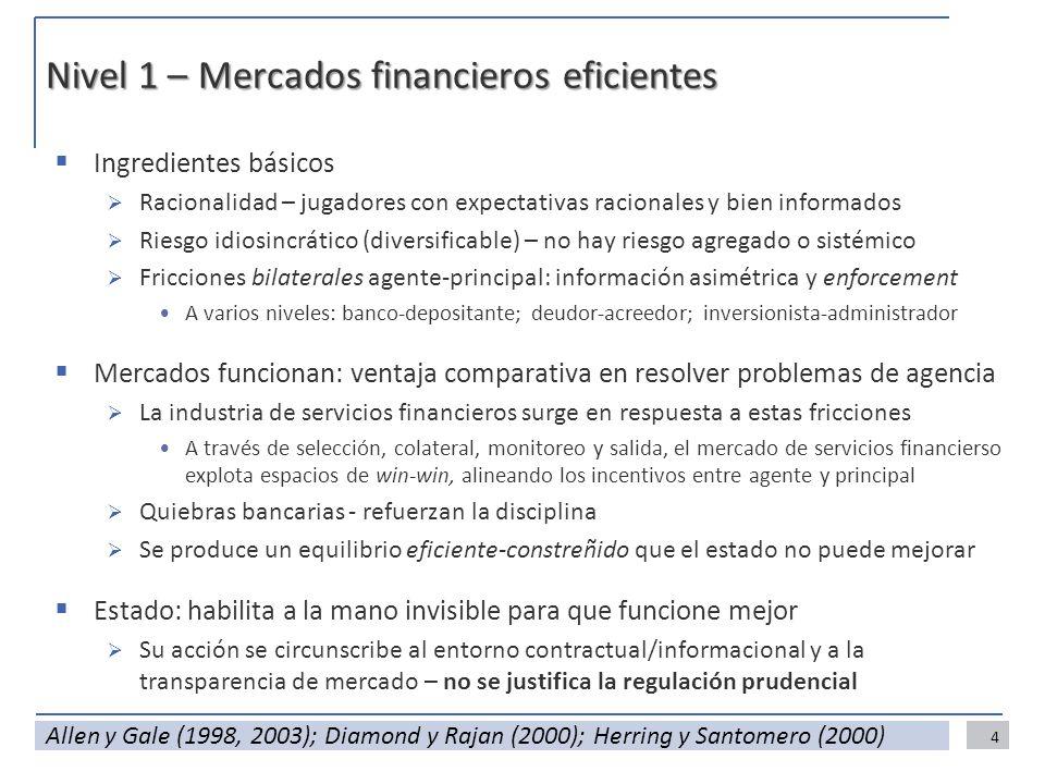Nivel 1 – Mercados financieros eficientes Ingredientes básicos Racionalidad – jugadores con expectativas racionales y bien informados Riesgo idiosincr