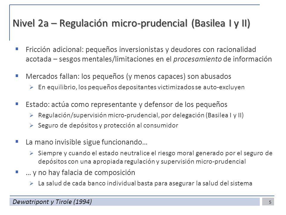 Nivel 2a – Regulación micro-prudencial (Basilea I y II) Fricción adicional: pequeños inversionistas y deudores con racionalidad acotada – sesgos menta