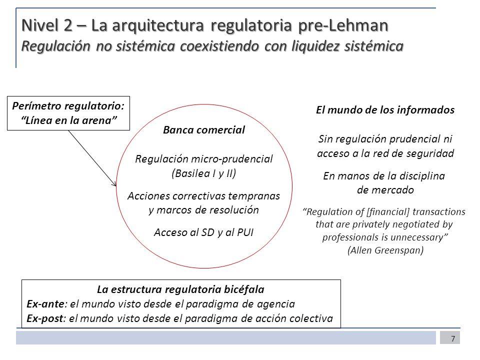 Nivel 2 – La arquitectura regulatoria pre-Lehman Regulación no sistémica coexistiendo con liquidez sistémica Banca comercial Regulación micro-prudenci