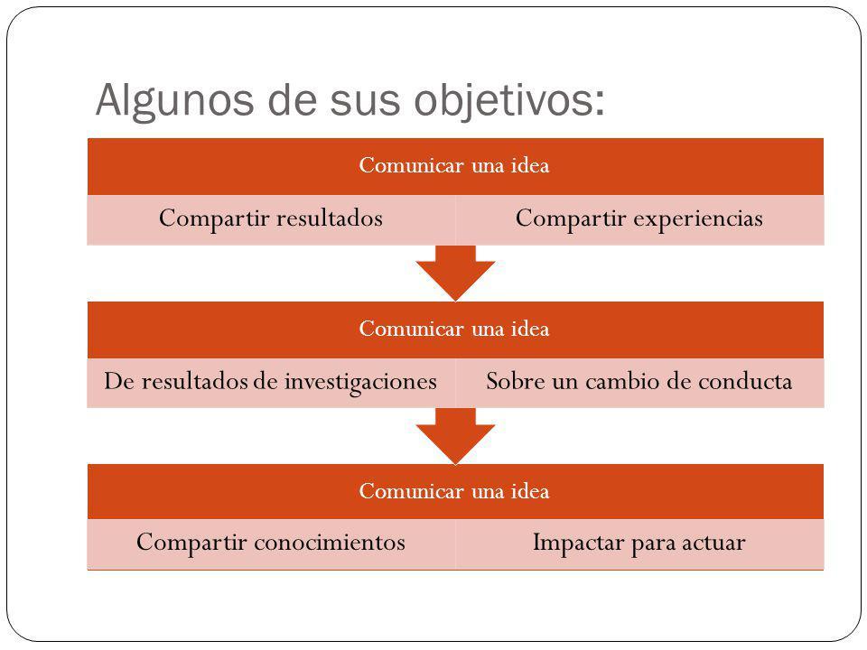 Algunos de sus objetivos: Comunicar una idea Compartir conocimientosImpactar para actuar Comunicar una idea De resultados de investigacionesSobre un cambio de conducta Comunicar una idea Compartir resultadosCompartir experiencias