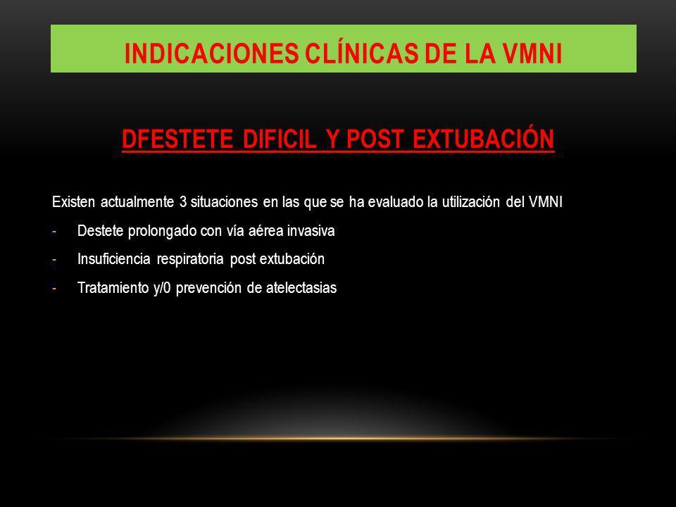 DFESTETE DIFICIL Y POST EXTUBACIÓN Existen actualmente 3 situaciones en las que se ha evaluado la utilización del VMNI -Destete prolongado con vía aérea invasiva -Insuficiencia respiratoria post extubación -Tratamiento y/0 prevención de atelectasias INDICACIONES CLÍNICAS DE LA VMNI
