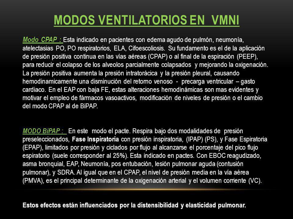 OBJETIVOS DE LA VMNI OXIGENACIÓN 1).