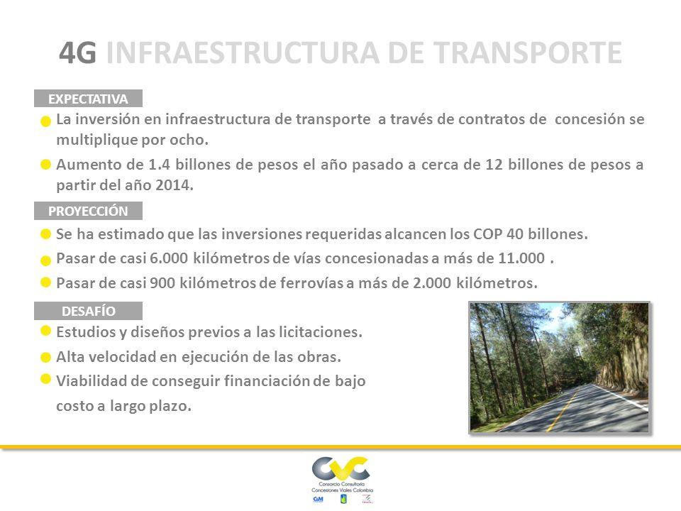 La inversión en infraestructura de transporte a través de contratos de concesión se multiplique por ocho.