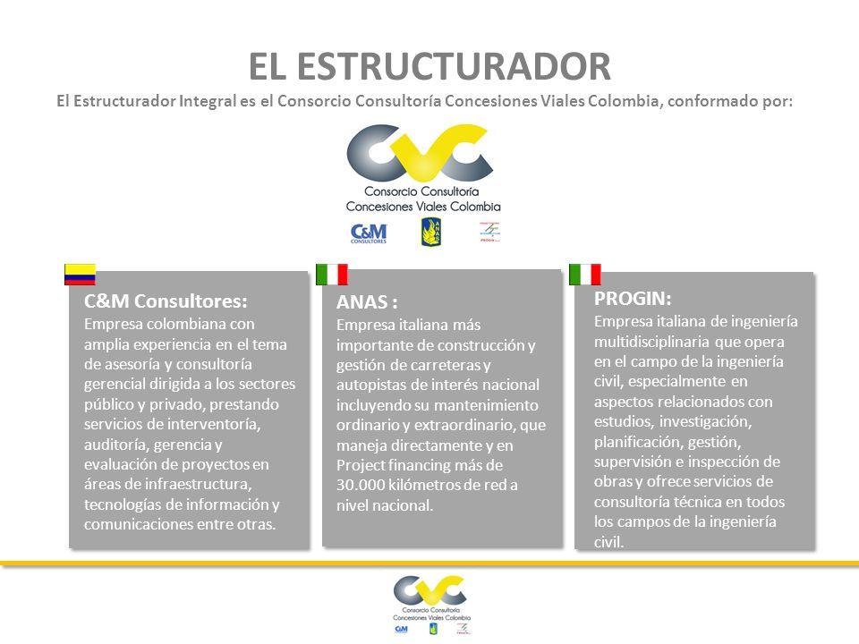 Desarrollo y fortalecimiento de capacidades institucionales para el análisis, orientación y evaluación de alternativas de participación privada en el desarrollo de infraestructura.