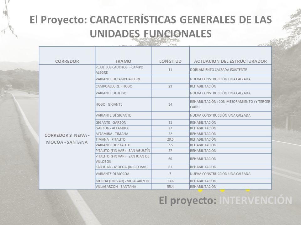 El proyecto: INTERVENCIÓN El Proyecto: CARACTERÍSTICAS GENERALES DE LAS UNIDADES FUNCIONALES CORREDOR TRAMOLONGITUDACTUACION DEL ESTRUCTURADOR CORREDOR 3 NEIVA - MOCOA - SANTANA PEAJE LOS CAUCHOS - CAMPO ALEGRE 11DOBLAMIENTO CALZADA EXISTENTE VARIANTE DI CAMPOALEGRENUEVA CONSTRUCCIÓN UNA CALZADA CAMPOALEGRE - HOBO23REHABILITACIÓN VARIANTE DI HOBONUEVA CONSTRUCCIÓN UNA CALZADA HOBO - GIGANTE34 REHABILITACIÓN (CON MEJORAMIENTO ) Y TERCER CARRIL VARIANTE DI GIGANTENUEVA CONSTRUCCIÓN UNA CALZADA GIGANTE - GARZÓN31REHABILITACIÓN GARZÓN - ALTAMIRA27REHABILITACIÓN ALTAMIRA - TIMANA22REHABILITACIÓN TIMANA - PITALITO20,5REHABILITACIÓN VARIANTE DI PITALITO7,5REHABILITACIÓN PITALITO (FIN VAR) - SAN AGUSTÍN27REHABILITACIÓN PITALITO (FIN VAR) - SAN JUAN DE VILLOBOS 60REHABILITACIÓN SAN JUAN - MOCOA (INICIO VAR)61REHABILITACIÓN VARIANTE DI MOCOA7NUEVA CONSTRUCCIÓN UNA CALZADA MOCOA (FIN VAR) - VILLAGARZON13,6REHABILITACIÓN VILLAGARZON - SANTANA55,4REHABILITACIÓN