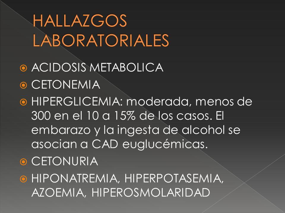 ACIDOSIS METABOLICA CETONEMIA HIPERGLICEMIA: moderada, menos de 300 en el 10 a 15% de los casos. El embarazo y la ingesta de alcohol se asocian a CAD