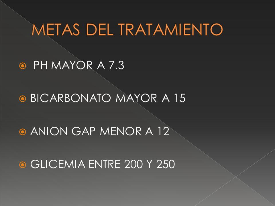 PH MAYOR A 7.3 BICARBONATO MAYOR A 15 ANION GAP MENOR A 12 GLICEMIA ENTRE 200 Y 250