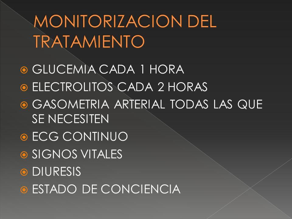 GLUCEMIA CADA 1 HORA ELECTROLITOS CADA 2 HORAS GASOMETRIA ARTERIAL TODAS LAS QUE SE NECESITEN ECG CONTINUO SIGNOS VITALES DIURESIS ESTADO DE CONCIENCI