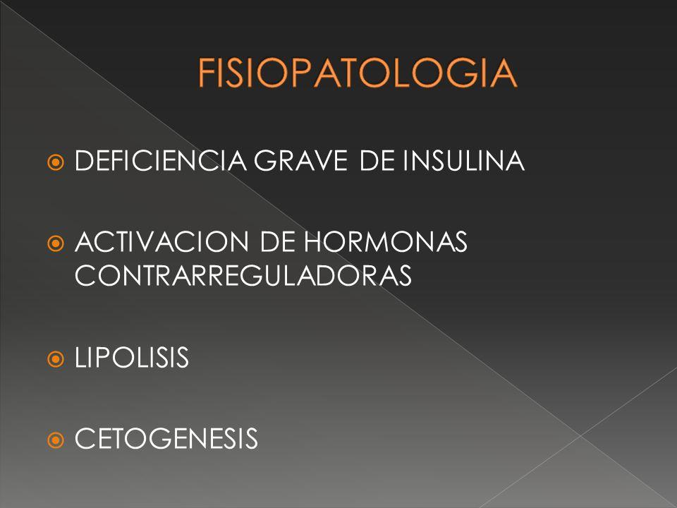 FISIOPATOLOGIA DEFICIT DE INSULINA AUMENTO DE HORMONAS CONTRARRE GULADORAS LIBERACION DE ACIDOS GRASOS LIBRES, LIPOLISIS AUMENTO DE OXIDACION DE AGL A NIVEL HEPATICO FORMACION DE CUERPOS CETONICOS BHIDROXIBUTIR ATO Y ACETOACETAT O CETONEMIA Y ACIDOSIS METABOLICA