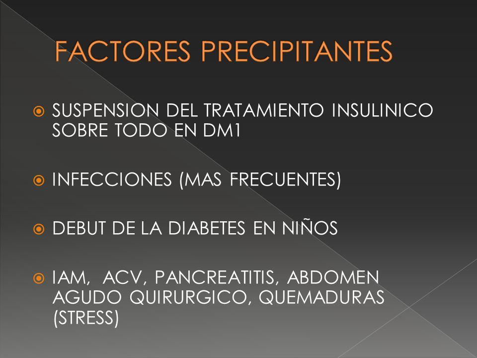 SUSPENSION DEL TRATAMIENTO INSULINICO SOBRE TODO EN DM1 INFECCIONES (MAS FRECUENTES) DEBUT DE LA DIABETES EN NIÑOS IAM, ACV, PANCREATITIS, ABDOMEN AGU