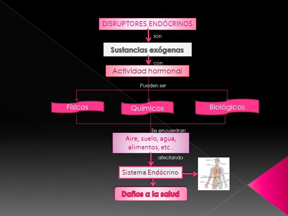 actúan Bajas concentraciones Estructura similar a hormona endógena.