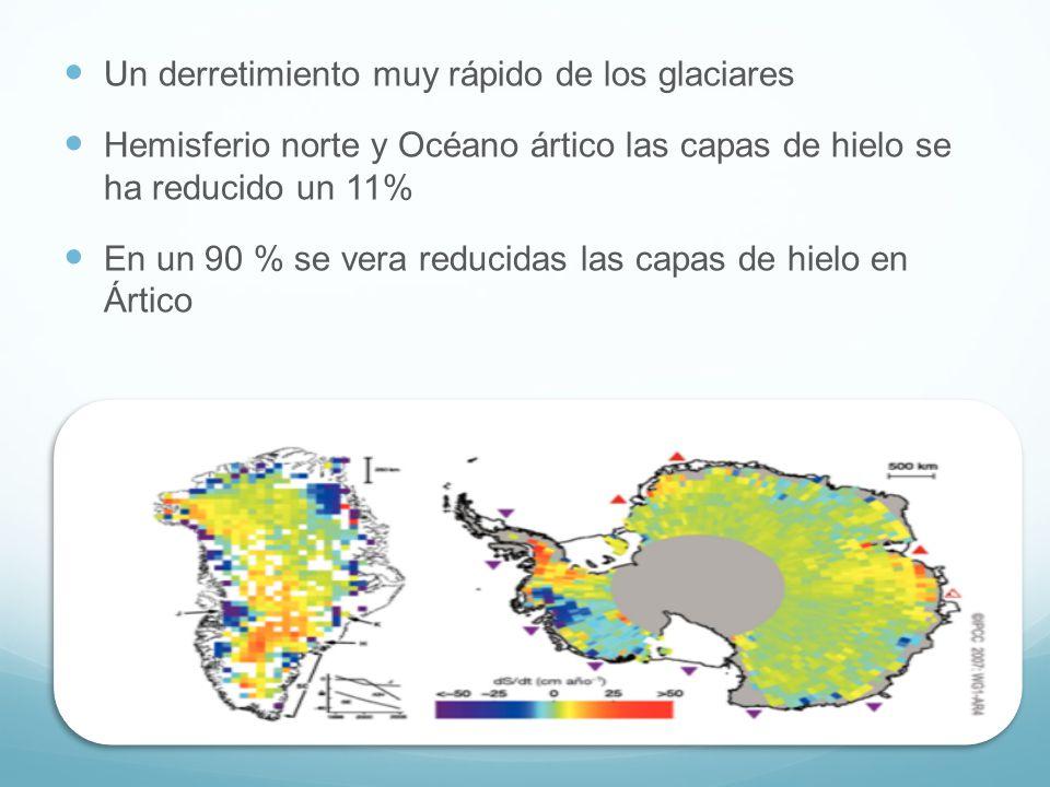 Un derretimiento muy rápido de los glaciares Hemisferio norte y Océano ártico las capas de hielo se ha reducido un 11% En un 90 % se vera reducidas la