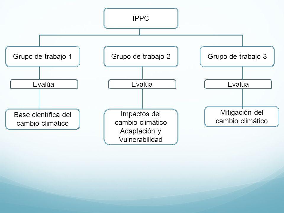 IPPC Grupo de trabajo 3Grupo de trabajo 2Grupo de trabajo 1 Impactos del cambio climático Adaptación y Vulnerabilidad Mitigación del cambio climático