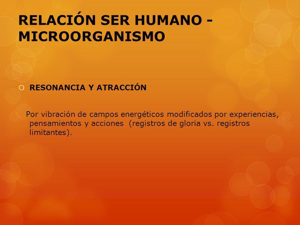 HOLOGRAMA RELACIONADO CON LA UNIÓN DE CUERPO Y ALMA POR TRAICIÒN