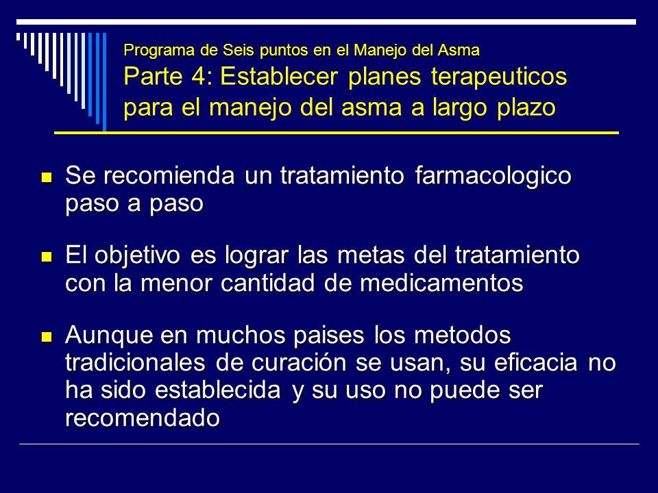 Programa de Seis puntos en el Manejo del Asma Parte 4: Establecer planes terapeuticos para el manejo del asma a largo plazo Se recomienda un tratamien