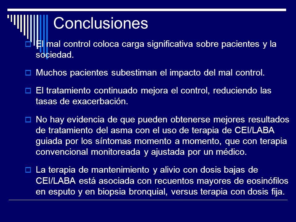 Conclusiones El mal control coloca carga significativa sobre pacientes y la sociedad. Muchos pacientes subestiman el impacto del mal control. El trata