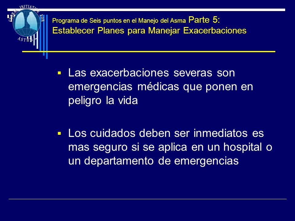 Programa de Seis puntos en el Manejo del Asma Parte 5: Establecer Planes para Manejar Exacerbaciones Las exacerbaciones severas son emergencias médica
