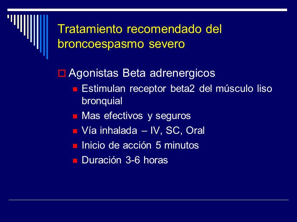 Tratamiento recomendado del broncoespasmo severo Agonistas Beta adrenergicos Estimulan receptor beta2 del músculo liso bronquial Mas efectivos y segur