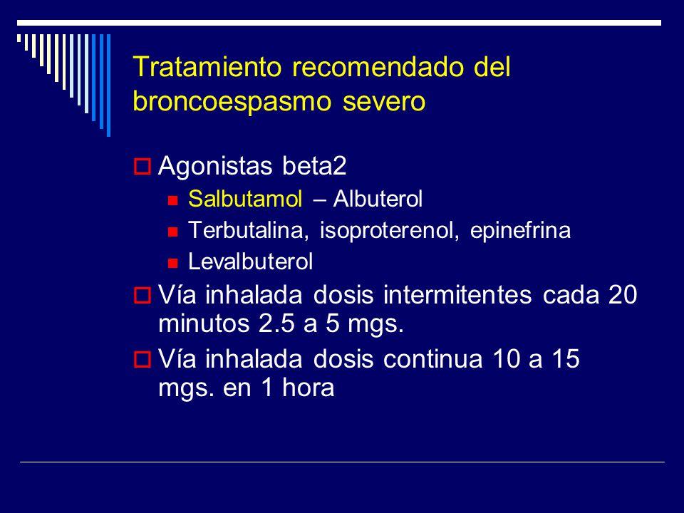 Tratamiento recomendado del broncoespasmo severo Agonistas beta2 Salbutamol – Albuterol Terbutalina, isoproterenol, epinefrina Levalbuterol Vía inhala