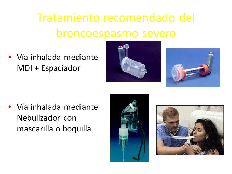 Tratamiento recomendado del broncoespasmo severo Vía inhalada mediante MDI + Espaciador Vía inhalada mediante Nebulizador con mascarilla o boquilla