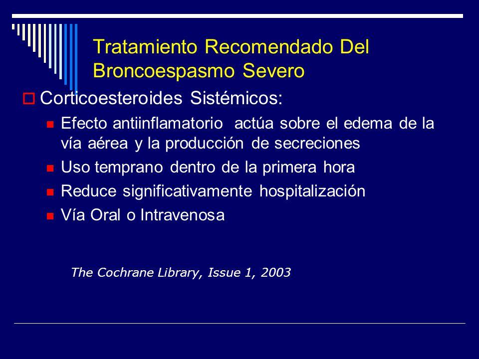 Tratamiento Recomendado Del Broncoespasmo Severo Corticoesteroides Sistémicos: Efecto antiinflamatorio actúa sobre el edema de la vía aérea y la produ