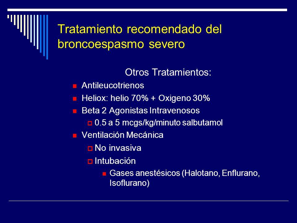 Tratamiento recomendado del broncoespasmo severo Otros Tratamientos: Antileucotrienos Heliox: helio 70% + Oxigeno 30% Beta 2 Agonistas Intravenosos 0.