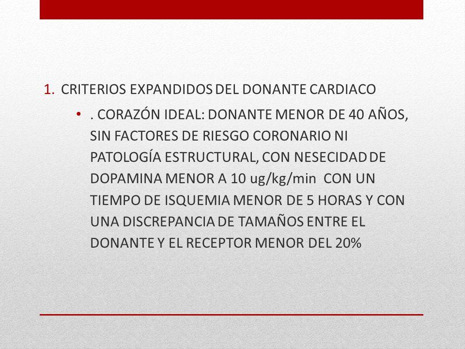 1.CRITERIOS EXPANDIDOS DEL DONANTE CARDIACO. CORAZÓN IDEAL: DONANTE MENOR DE 40 AÑOS, SIN FACTORES DE RIESGO CORONARIO NI PATOLOGÍA ESTRUCTURAL, CON N