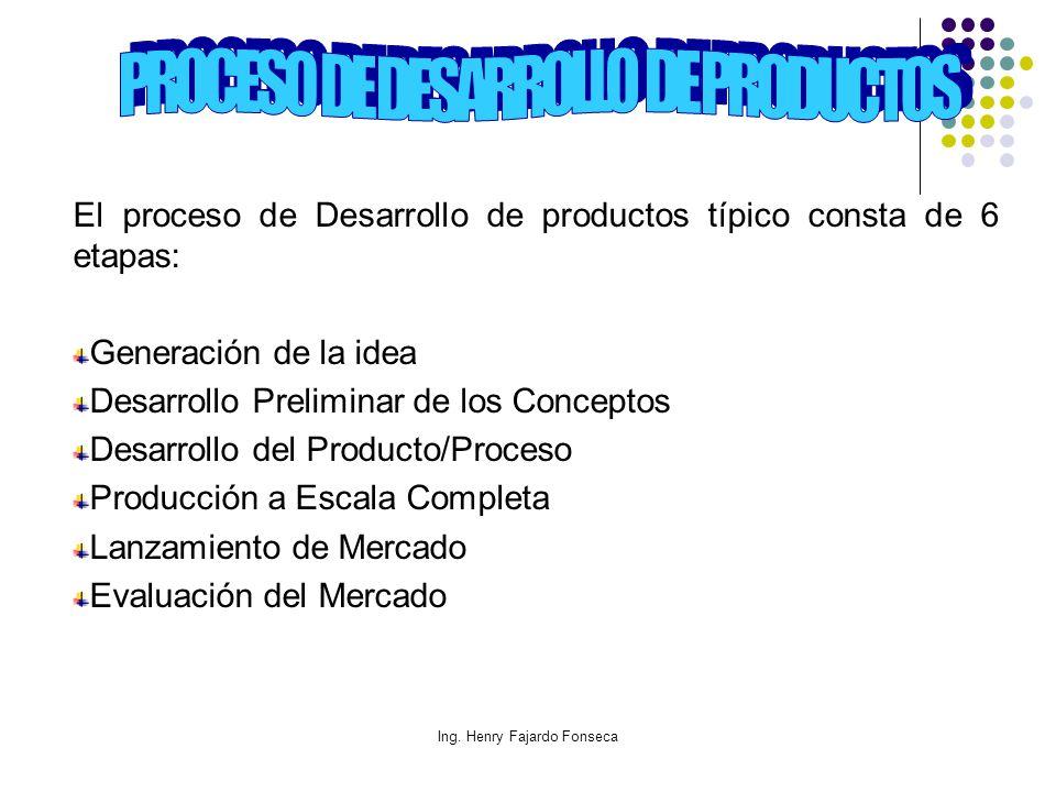 Ing. Henry Fajardo Fonseca El proceso de Desarrollo de productos típico consta de 6 etapas: Generación de la idea Desarrollo Preliminar de los Concept