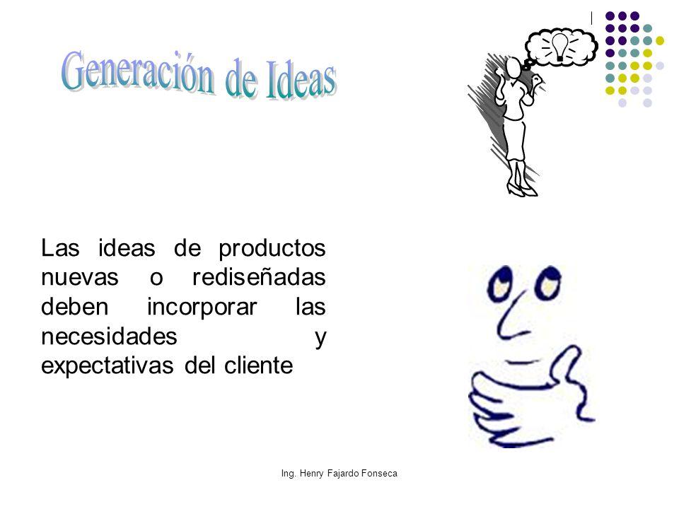 Ing. Henry Fajardo Fonseca Las ideas de productos nuevas o rediseñadas deben incorporar las necesidades y expectativas del cliente