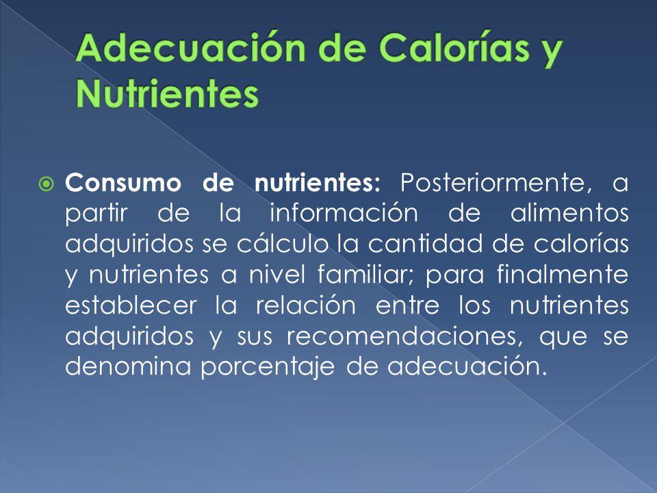 Consumo de nutrientes: Posteriormente, a partir de la información de alimentos adquiridos se cálculo la cantidad de calorías y nutrientes a nivel fami