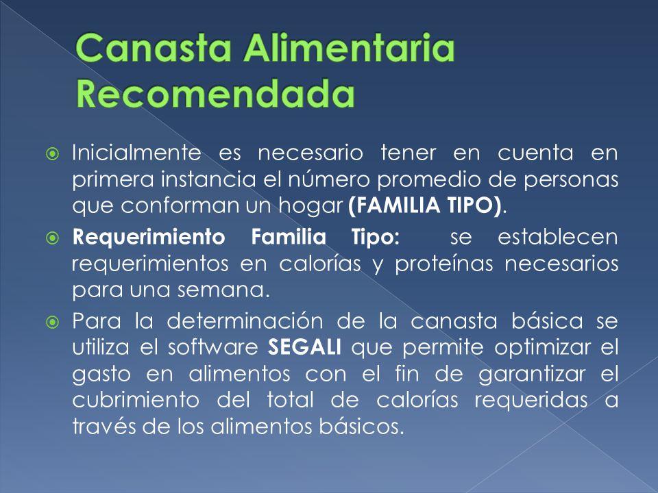 Inicialmente es necesario tener en cuenta en primera instancia el número promedio de personas que conforman un hogar (FAMILIA TIPO). Requerimiento Fam