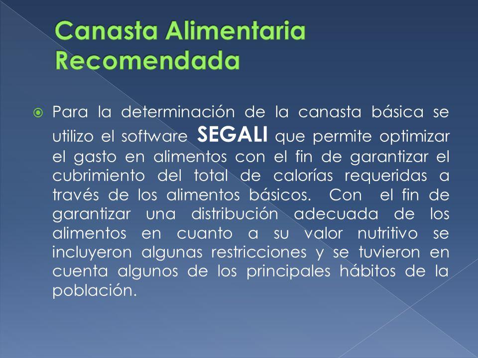 Para la determinación de la canasta básica se utilizo el software SEGALI que permite optimizar el gasto en alimentos con el fin de garantizar el cubri