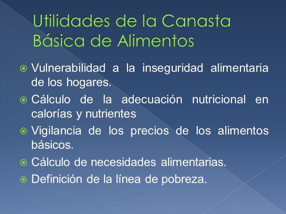 Vulnerabilidad a la inseguridad alimentaria de los hogares. Cálculo de la adecuación nutricional en calorías y nutrientes Vigilancia de los precios de