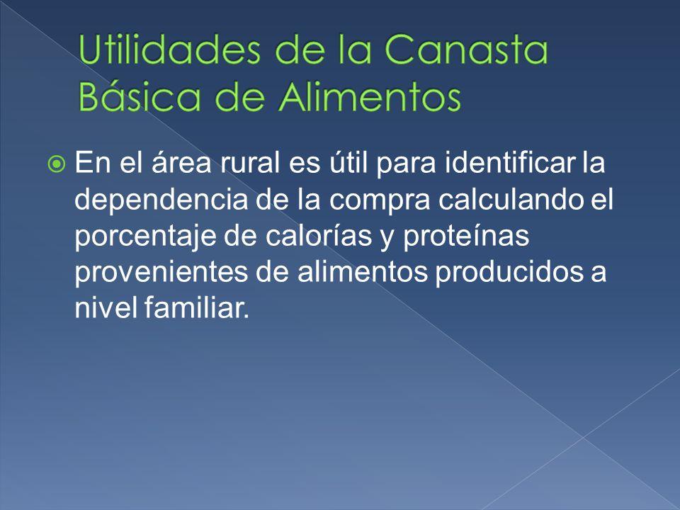 En el área rural es útil para identificar la dependencia de la compra calculando el porcentaje de calorías y proteínas provenientes de alimentos produ
