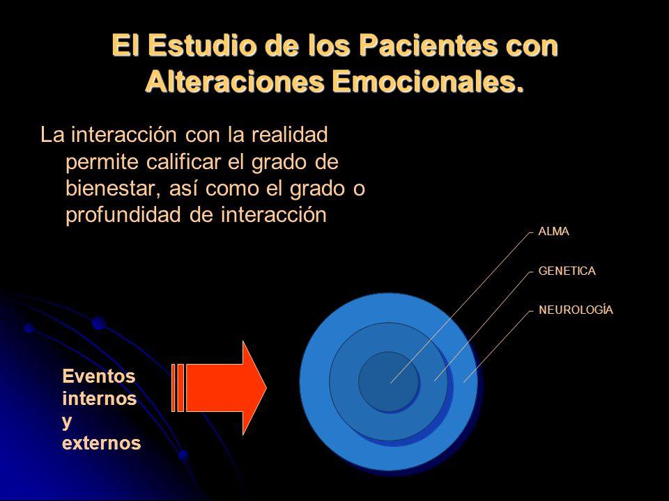 La interacción con la realidad permite calificar el grado de bienestar, así como el grado o profundidad de interacción Eventos internos y externos