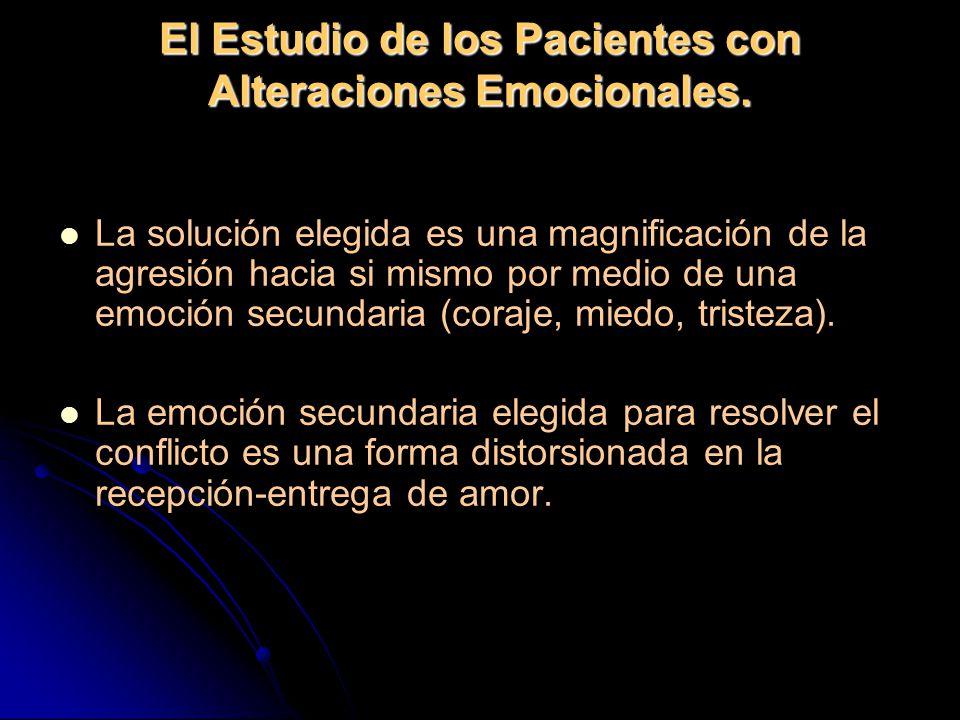 La solución elegida es una magnificación de la agresión hacia si mismo por medio de una emoción secundaria (coraje, miedo, tristeza).