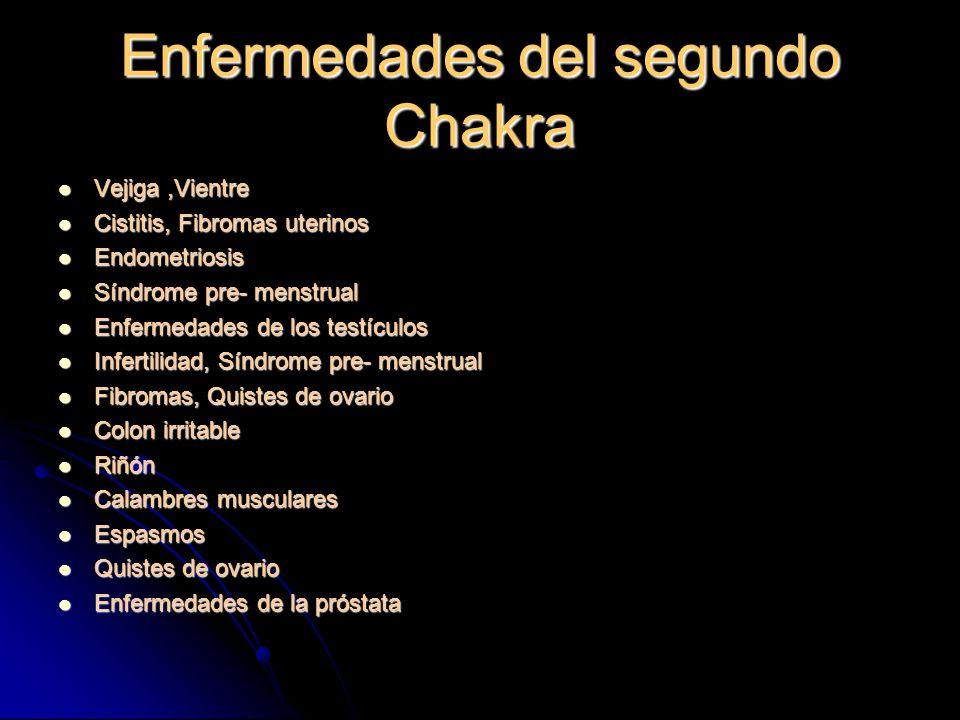 Enfermedades del segundo Chakra Vejiga,Vientre Vejiga,Vientre Cistitis, Fibromas uterinos Cistitis, Fibromas uterinos Endometriosis Endometriosis Síndrome pre- menstrual Síndrome pre- menstrual Enfermedades de los testículos Enfermedades de los testículos Infertilidad, Síndrome pre- menstrual Infertilidad, Síndrome pre- menstrual Fibromas, Quistes de ovario Fibromas, Quistes de ovario Colon irritable Colon irritable Riñón Riñón Calambres musculares Calambres musculares Espasmos Espasmos Quistes de ovario Quistes de ovario Enfermedades de la próstata Enfermedades de la próstata