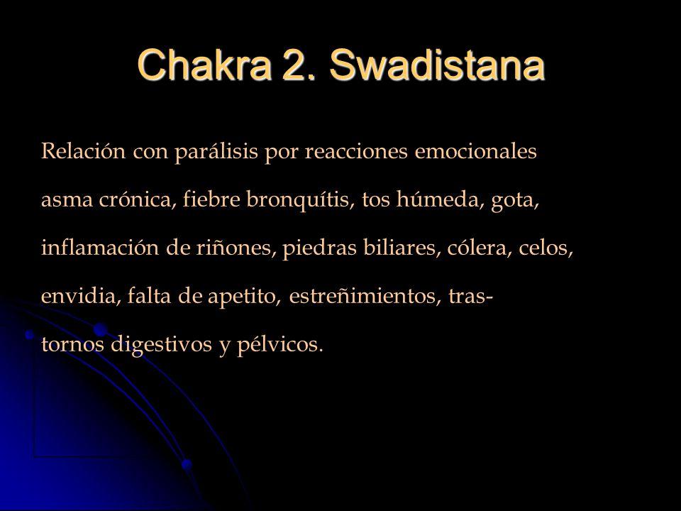 Chakra 2.