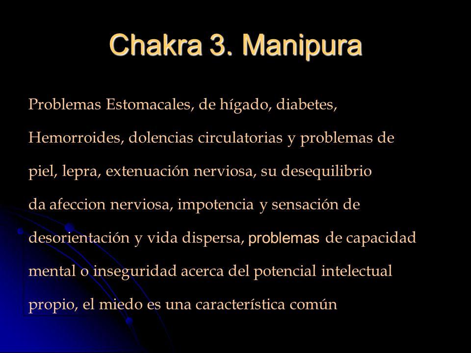 Chakra 3.