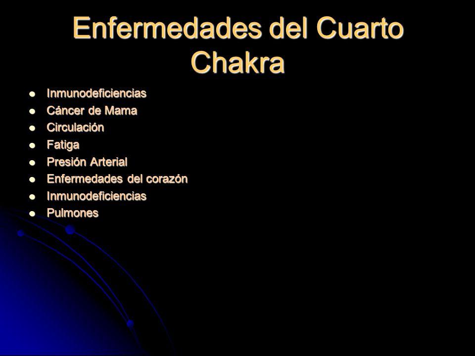 Enfermedades del Cuarto Chakra Inmunodeficiencias Inmunodeficiencias Cáncer de Mama Cáncer de Mama Circulación Circulación Fatiga Fatiga Presión Arterial Presión Arterial Enfermedades del corazón Enfermedades del corazón Inmunodeficiencias Inmunodeficiencias Pulmones Pulmones
