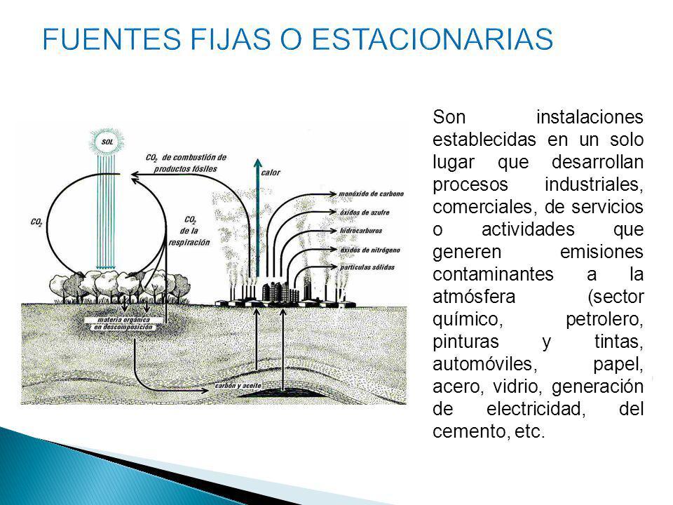 Son instalaciones establecidas en un solo lugar que desarrollan procesos industriales, comerciales, de servicios o actividades que generen emisiones c