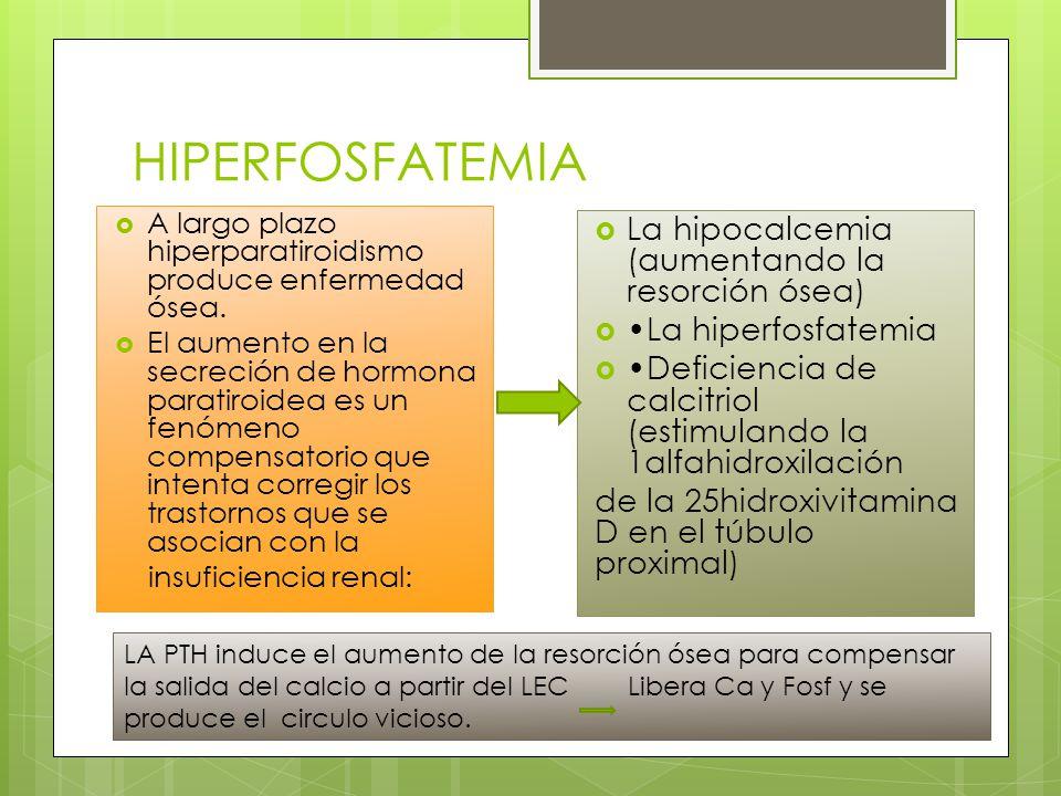 HIPERFOSFATEMIA A largo plazo hiperparatiroidismo produce enfermedad ósea. El aumento en la secreción de hormona paratiroidea es un fenómeno compensat
