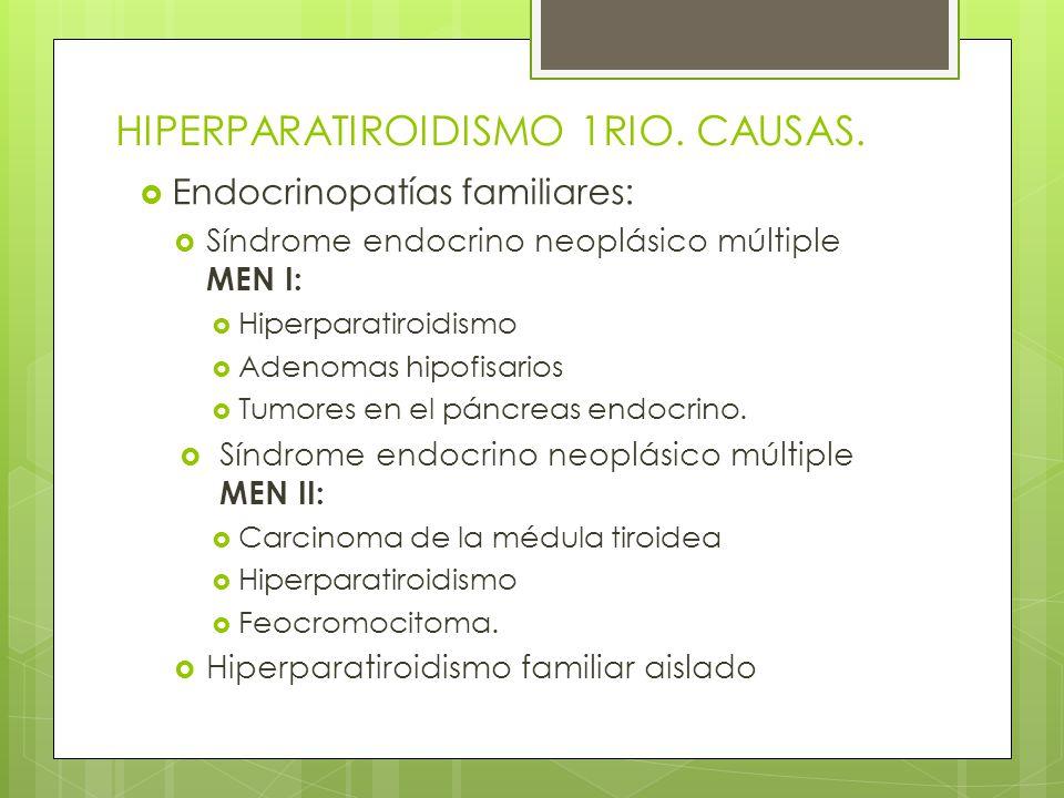 HIPERPARATIROIDISMO 1RIO. CAUSAS. Endocrinopatías familiares: Síndrome endocrino neoplásico múltiple MEN I: Hiperparatiroidismo Adenomas hipofisarios