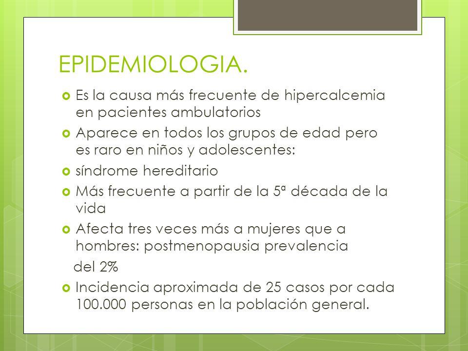 EPIDEMIOLOGIA. Es la causa más frecuente de hipercalcemia en pacientes ambulatorios Aparece en todos los grupos de edad pero es raro en niños y adoles